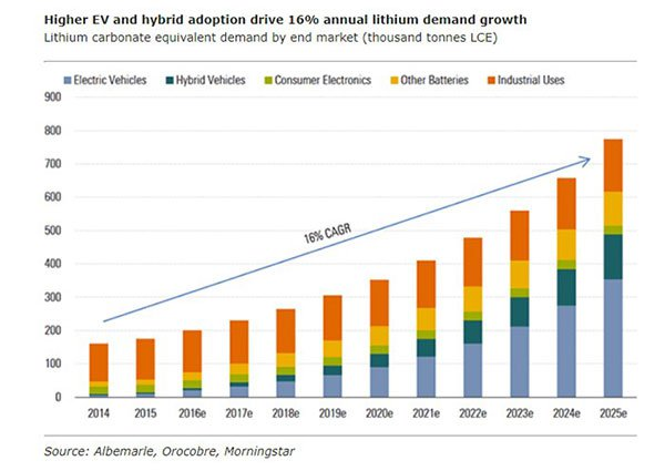 ABR-electric-battery-adoption.jpg