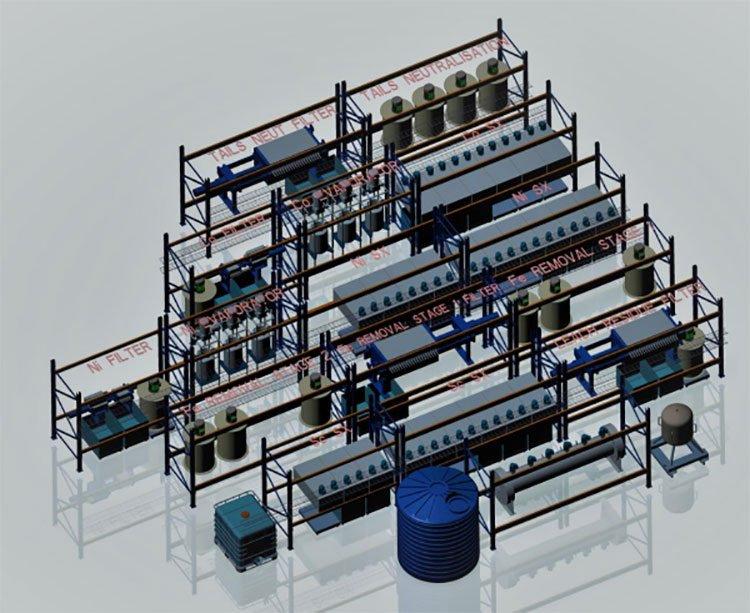 AUZ processing plant