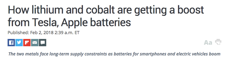 CCZ lithium and cobalt demand.png