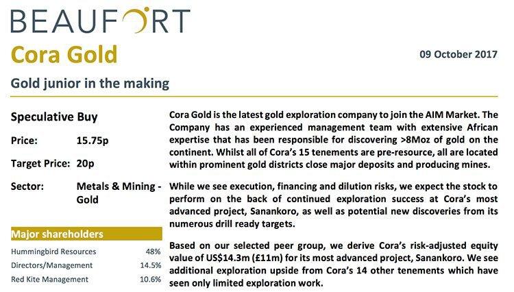 beaufort cora gold