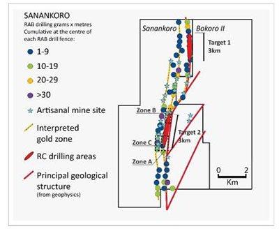 Sanankoro drill program map
