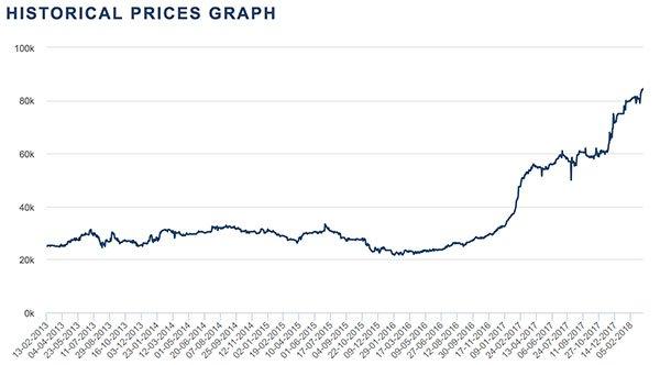 MEI-historical-cobalt-price.jpg