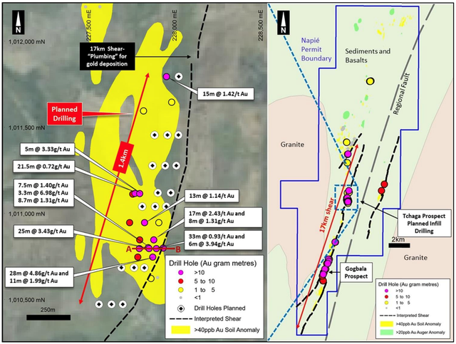 Planned Drilling and Previous Drill Results - Tchaga Prospect