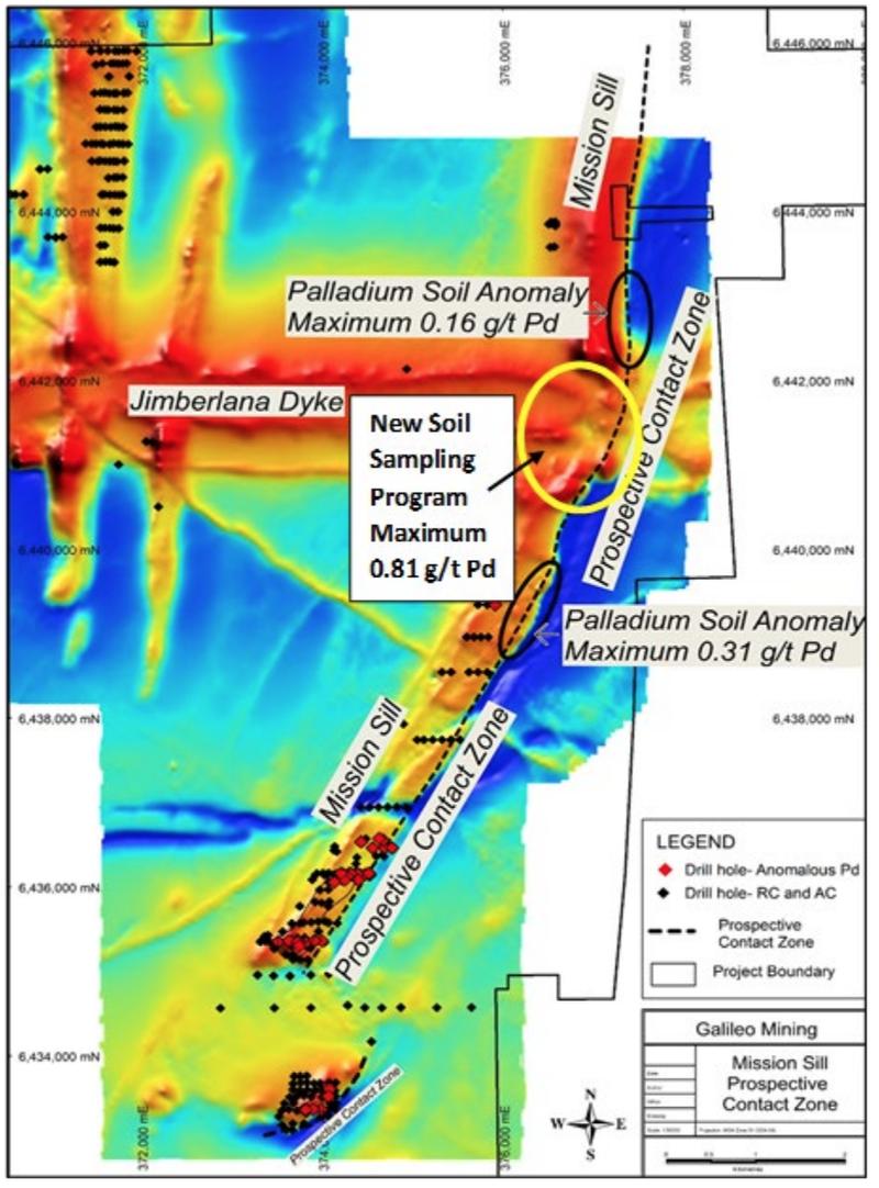 Mission Sill & Jimberlana Prospects at Norseman with Soil Sampling Location (TMI mag)