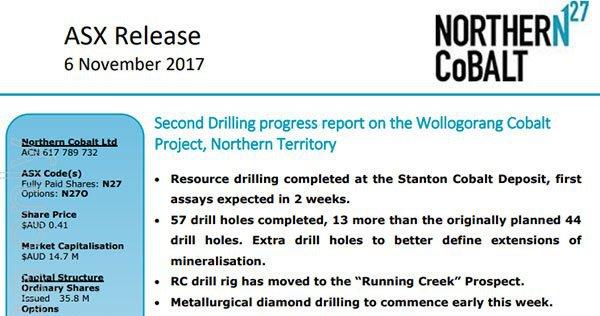 stanton drilling