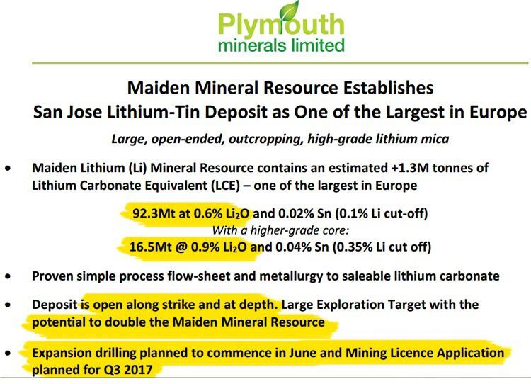 Lithium Explorer PLH Intent on Catching up to its Much