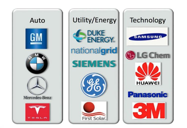 Electric car companies