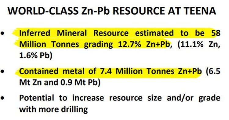 pursuit world class zinc resource