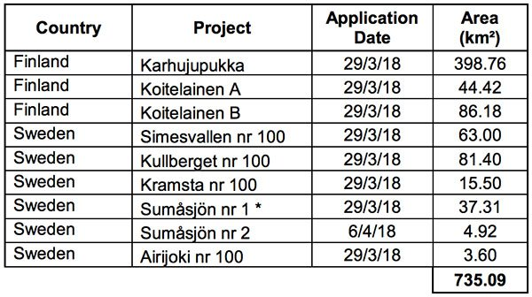 PUR-sweden-finland-projects.jpg