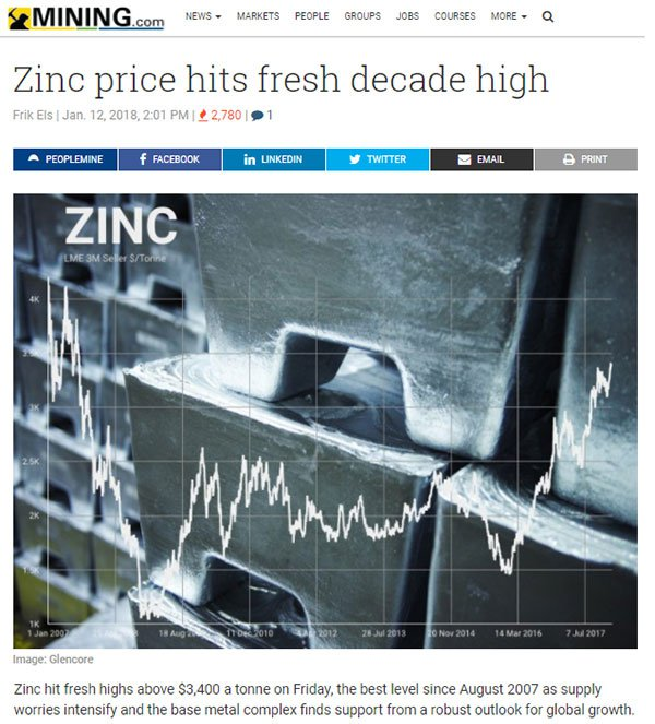 PUR-zinc-all-time-high-price.jpg