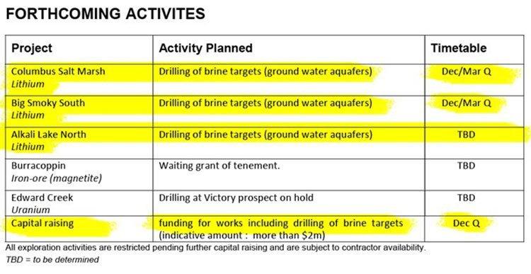 RLC upcoming activities