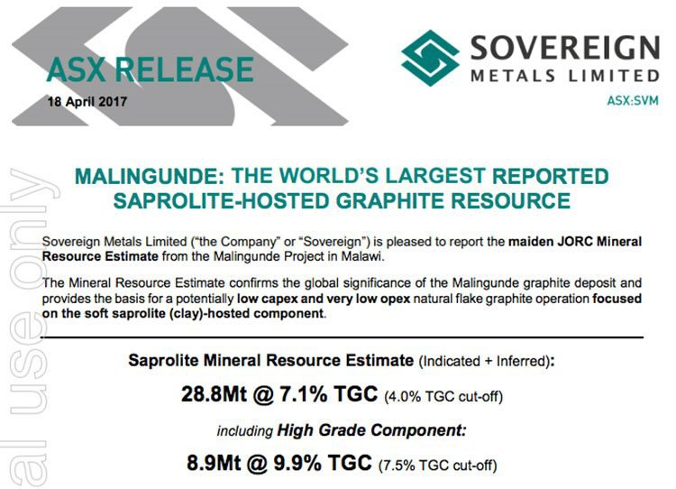 Sovereign metals resource