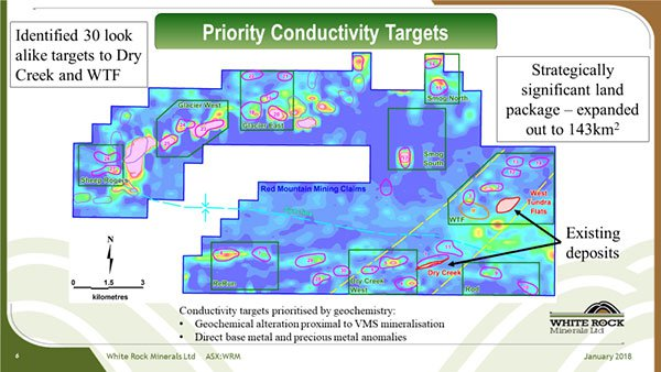 WRM-conductivity-targets.jpg