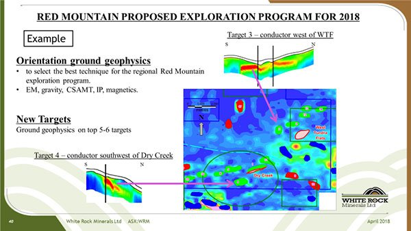 WRM-proposed-exploration-red-mountain.jpg