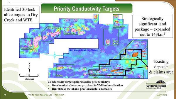 WRM-proririty-conductive-targets.jpg