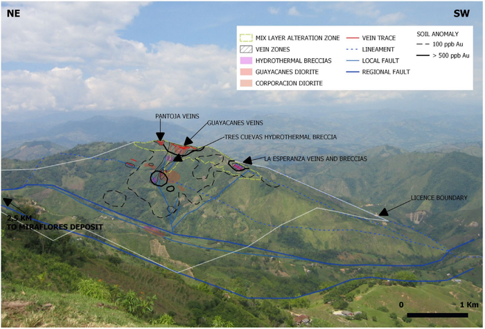 Chuscal ridge (view to SE) and target zones