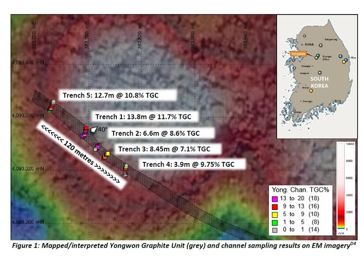 yongwon-graphite-project-map